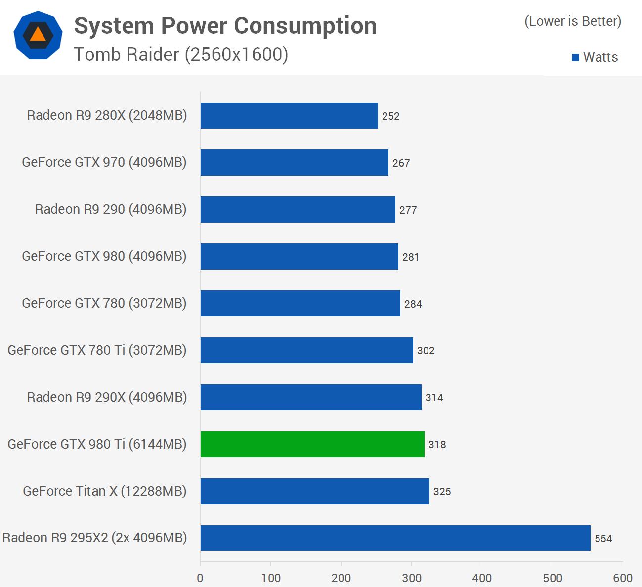 Rumor (Various)] AMD R7/9 3xx / Fiji / Fury | AnandTech