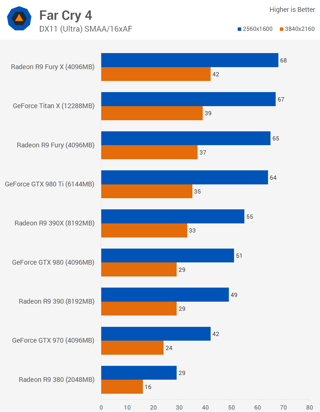 Uber Rate Quote >> The Best Graphics Cards: Nvidia vs. AMD at Every Price Point - www.hardwarezone.com.sg