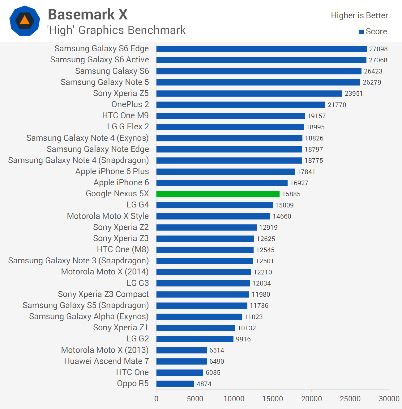 Galaxy Nexus, Do Your GPU This Deprecated?