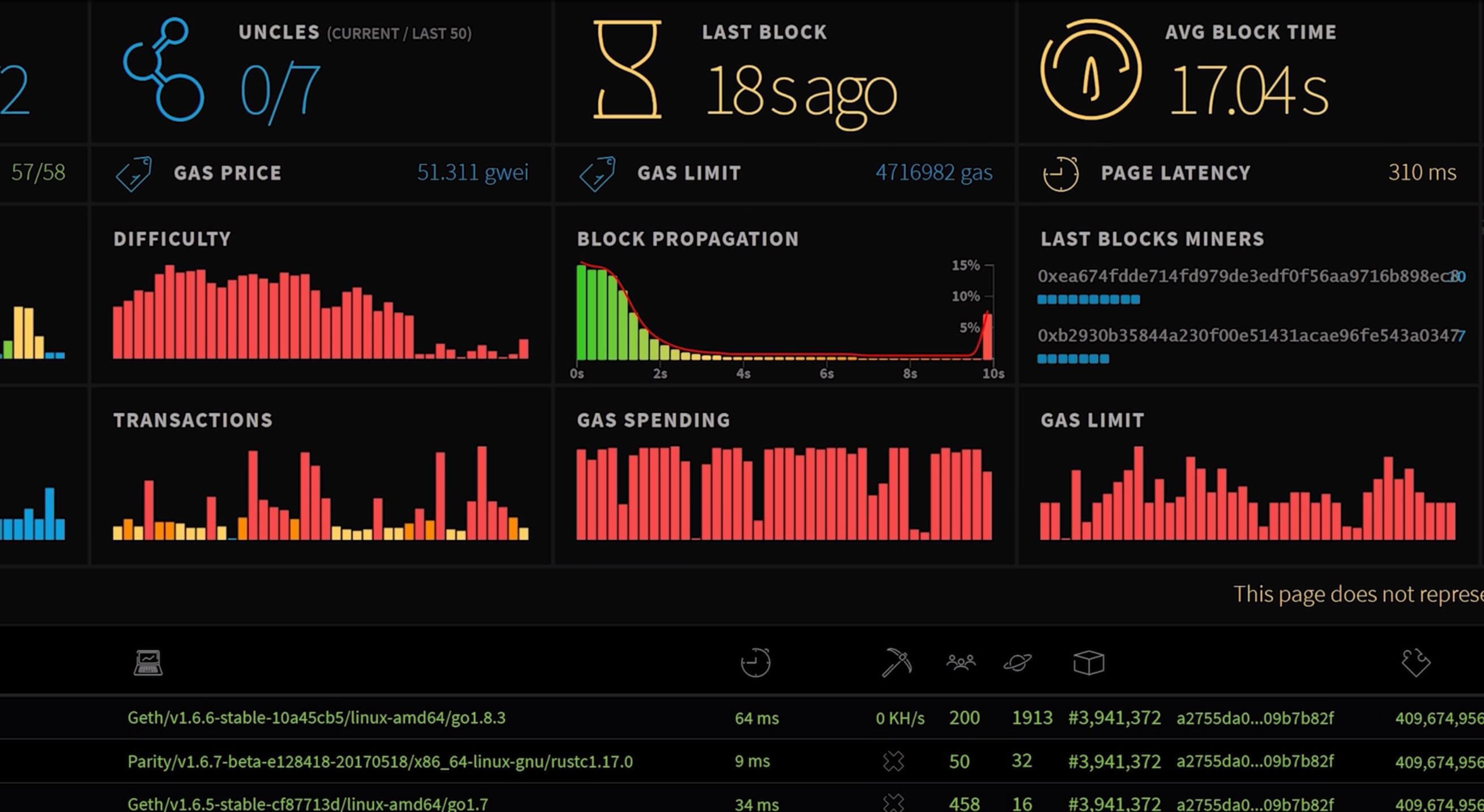 Ethereum Mining Benchmark - TechSpot Forums