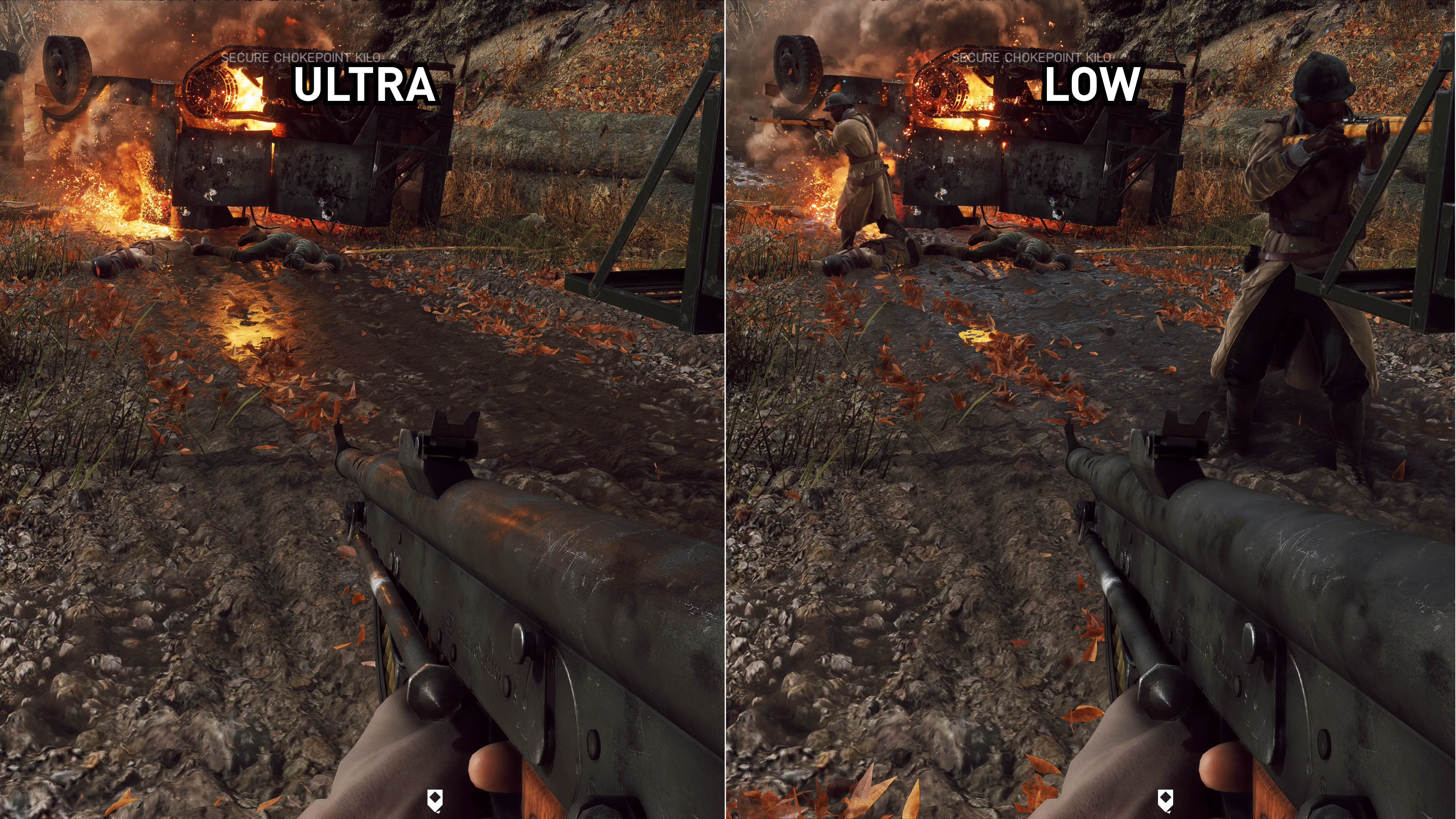 Battlefield V DXR Real-Time Ray Tracing Performance Tested