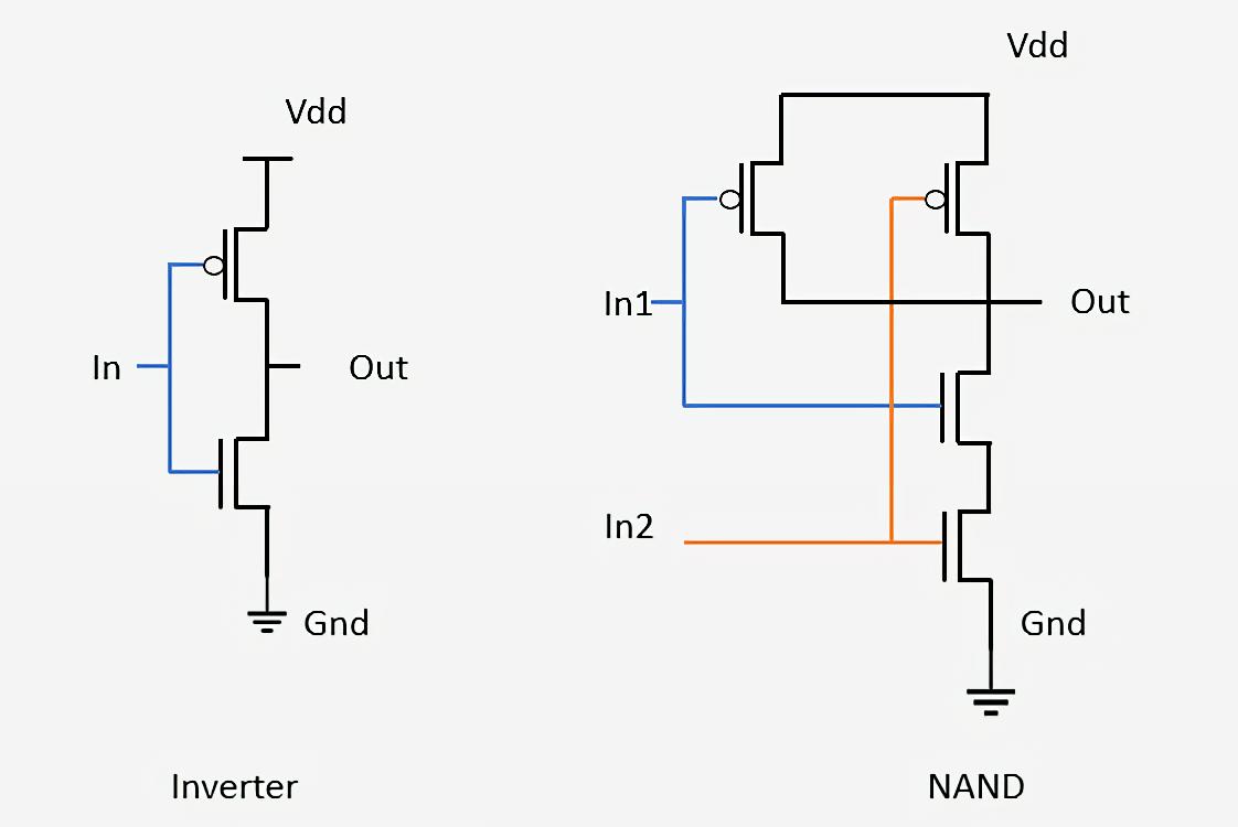 How Cpus Are Designed And Built Part 2 Cpu Design Process Techspot