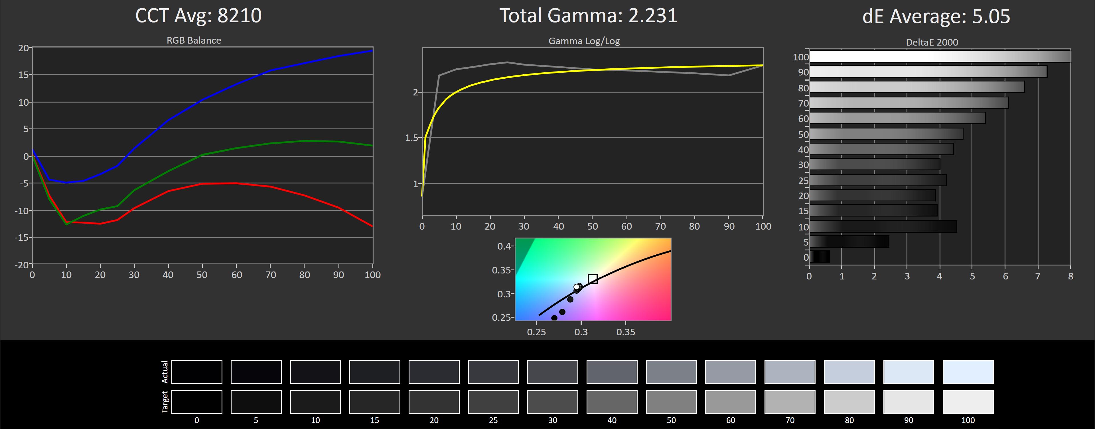 LG 32GK650F 32