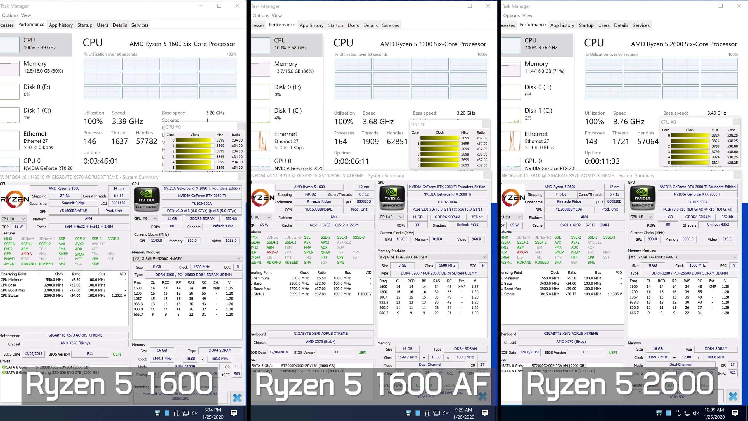 Amd Ryzen 5 1600 Af Review