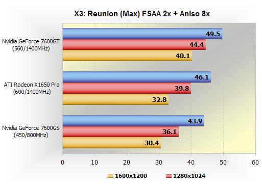 Asus X1650 Series Драйвера