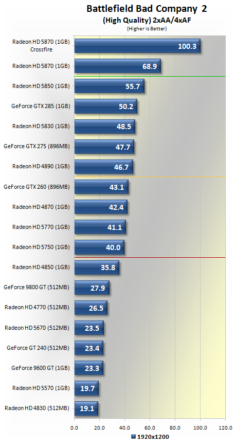 how to know if cpu bottleneck