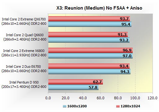 Core 2 quad q6600 good for gaming casino naigara
