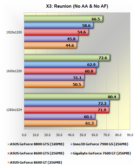 nvidia geforce 8600 gt driver update
