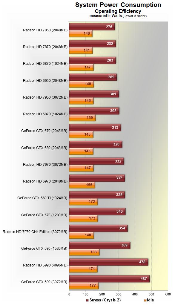 7970 power consumption mining bitcoins legare mining bitcoins