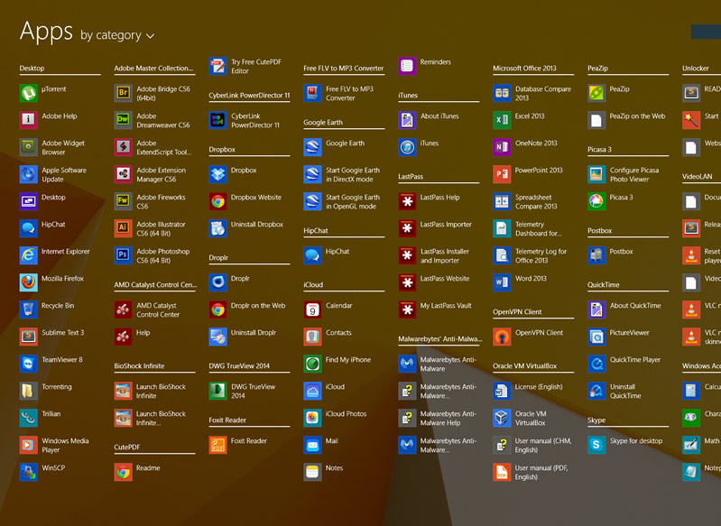 Windows 8.1 all programs