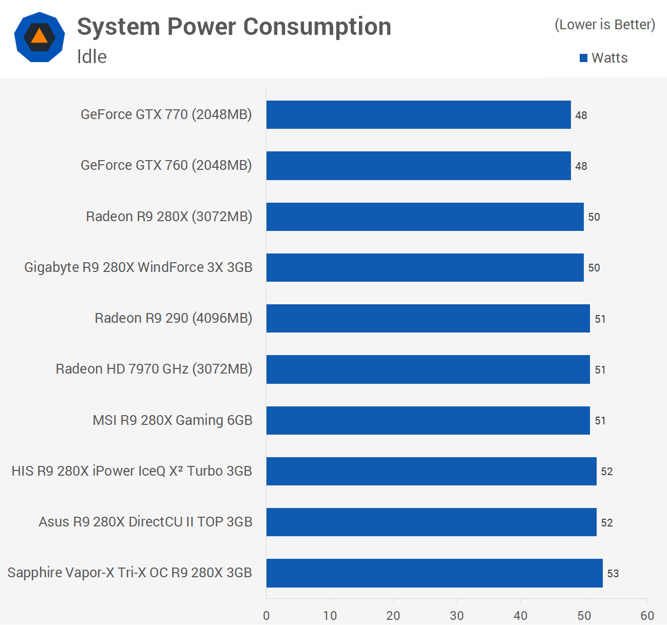 280x power consumption mining bitcoins to bet on the wrong horse