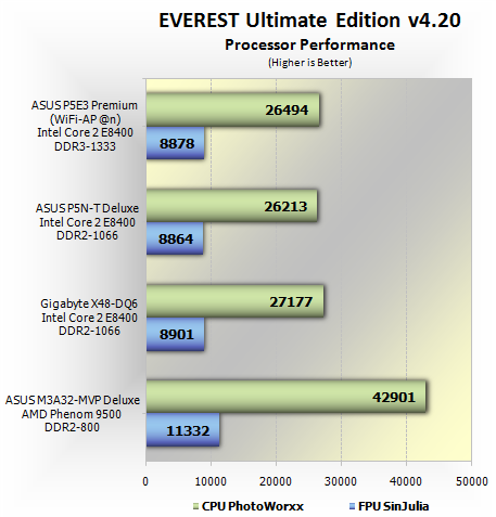 Everest ultimate edition activation code