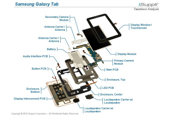 Motherboard Diagram furthermore  also Laptop Motherboard Block Diagram as well 41009 Galaxy Tab Costs 205 In Parts Samsung To Sell 1 Million Units moreover Motherboard  ponents Diagram. on dell laptop parts diagram