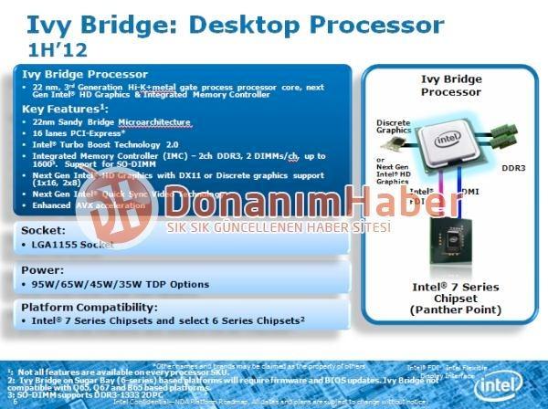 Leaked intel slides reveal sandy bridge e ivy bridge details