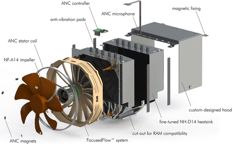Magnets Microphones Silent Cpu Cooler Games On Net Forum
