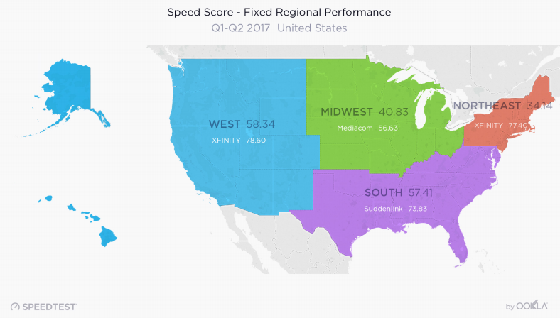 Annual US Broadband Report Shows Significant Improvements In - Us internet speed map