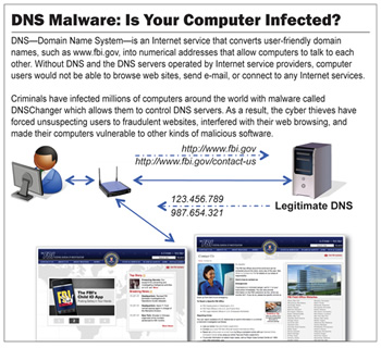 fbi, internet, malware, spyware, dns, dnschanger, viruses, warnings, isc, dcwg, hundreds