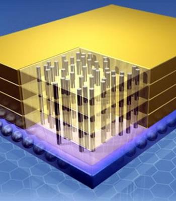 micron, dram, ddr4, memory, ddr3, hybrid memory cube, hmc