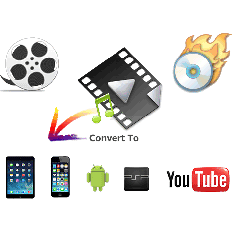 Any Video Converter Free 6.2.7