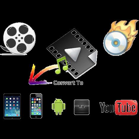 avs video converter 6.2 activation code