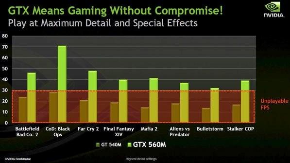nvidia geforce gtx debuts gaming laptops
