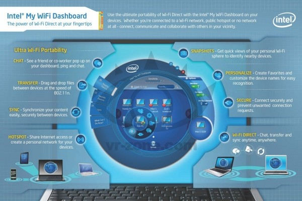 intel wifi dashboard direct wireless wifi intel corporation my wifi dashboard wi-fi direct