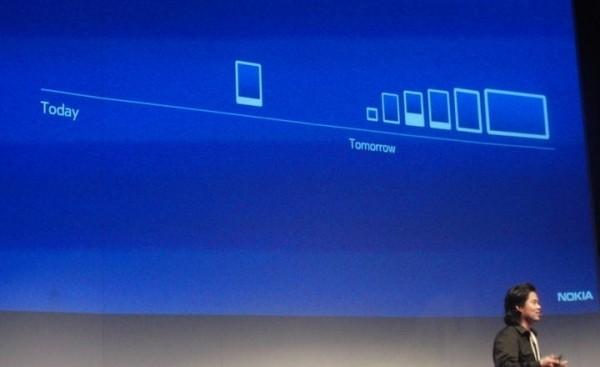 windows phone microsoft form factor