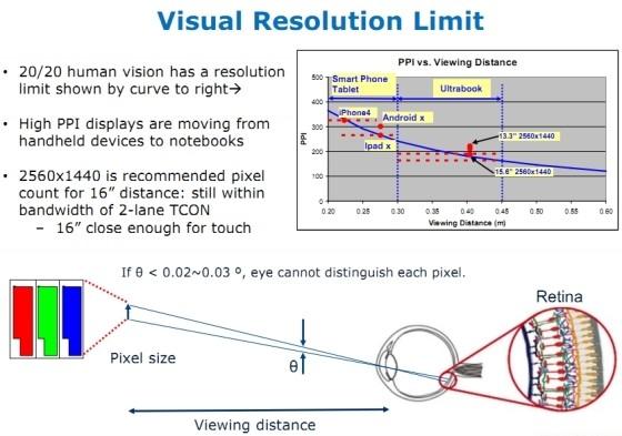 intel retina