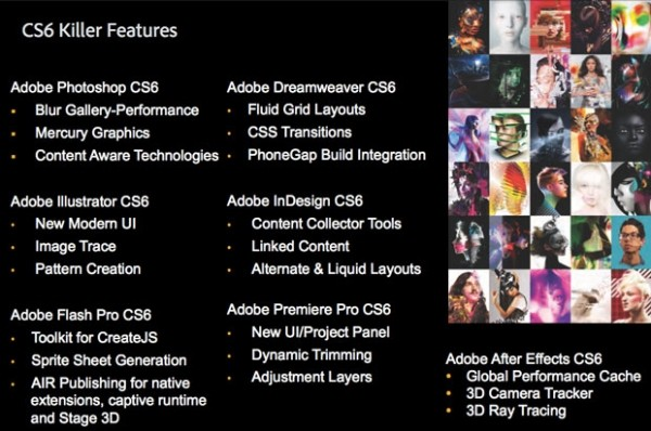 adobe releases creative suite cs6 creative cloud