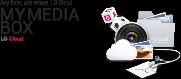 pcs tvs lg lg cloud cloud