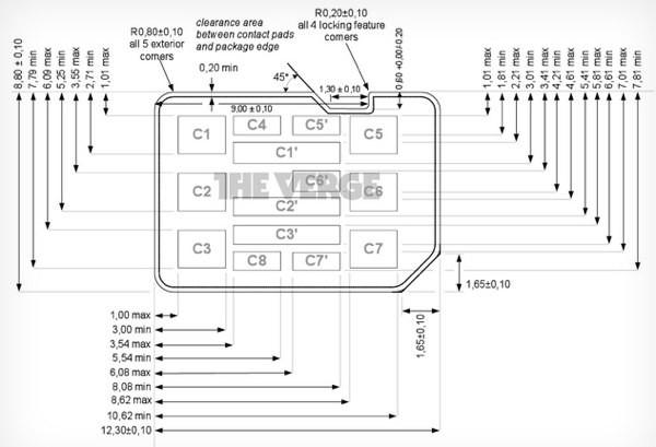 rim motorola nano-sim apple