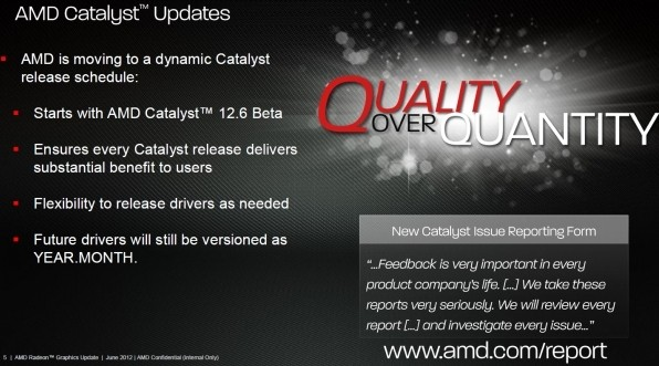 monthly amd catalyst updates amd catalyst driver updates