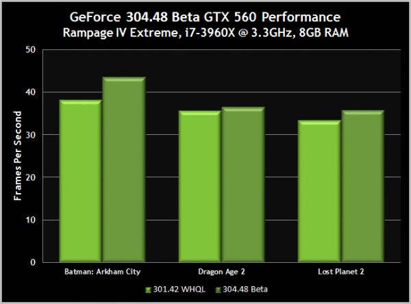 geforce beta drivers