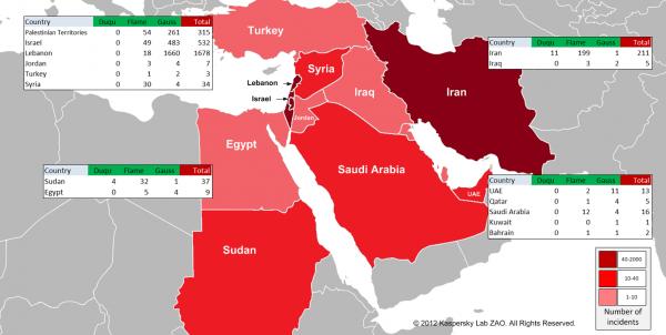 gauss stuxnet- middle east