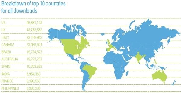 countries torrent music spoiler number