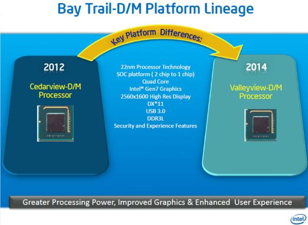 bay trail platform valleyview atom soc detailed intel atom cpu soc