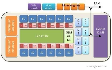 xbox gpu microsoft xbox 720 xbox 720 specifications