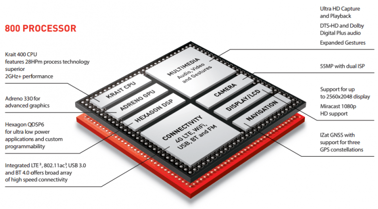 qualcomm snapdragon snapdragon 800 production