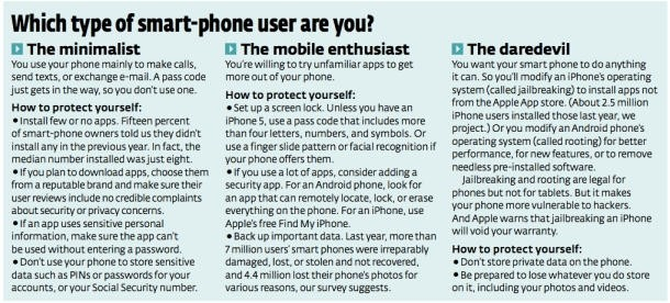 smartphone consumer reports safety