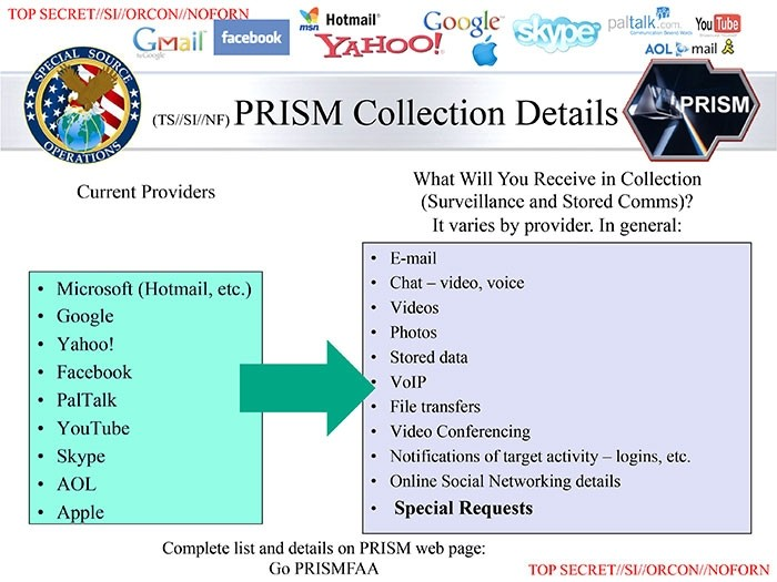 google facebook nsa slide confidential