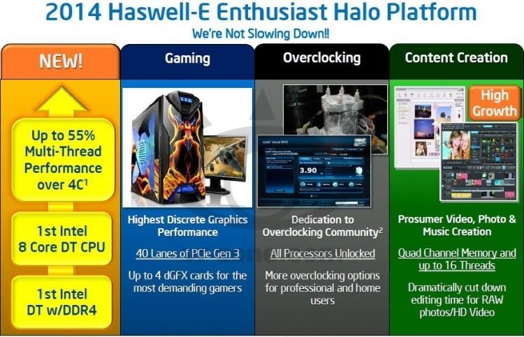 intel haswell-e ddr4 x99 pch