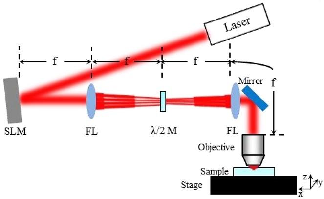 360tb laser