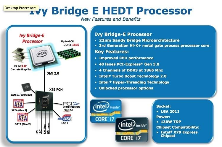 core ivy bridge-e pricing surfaces intel cpu core i7 pricing