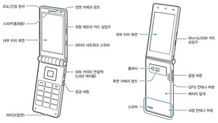 samsung, handset, touchscreen