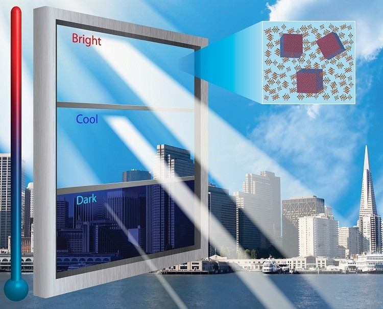 researchers research smart window