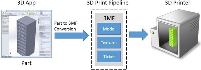 microsoft windows 3d printing windows 8.1