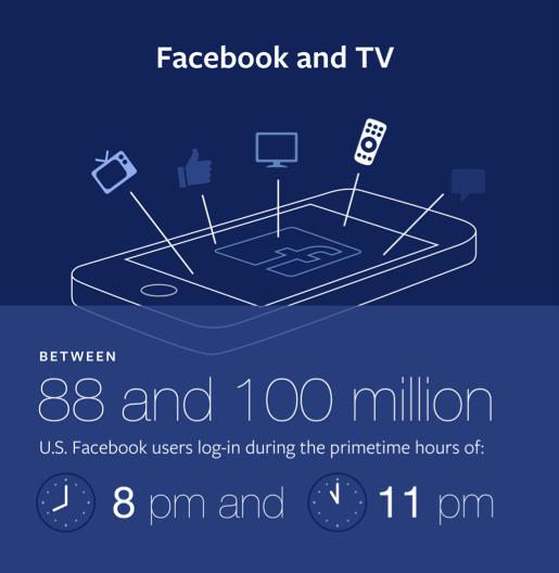 facebook, nbc, cnn, bskyb, buzzfeed