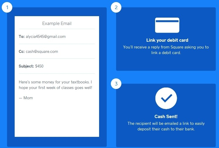 square cash paypal email money