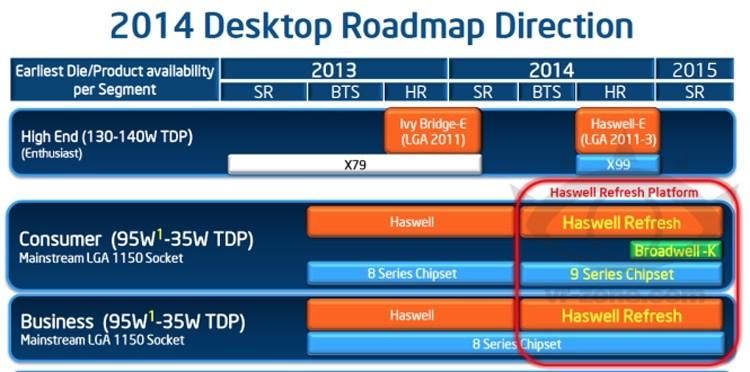 report unlocked broadwell intel cpu desktop broadwell