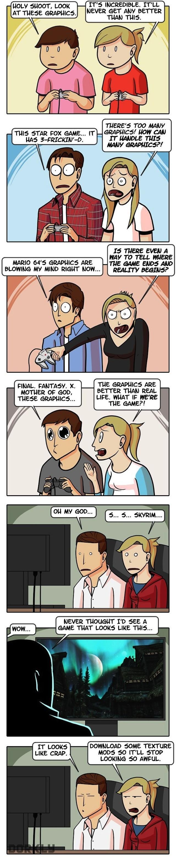 video games found